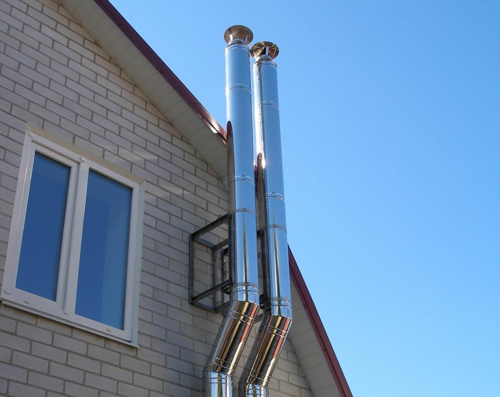 Параметры помещения для размещения дымохода